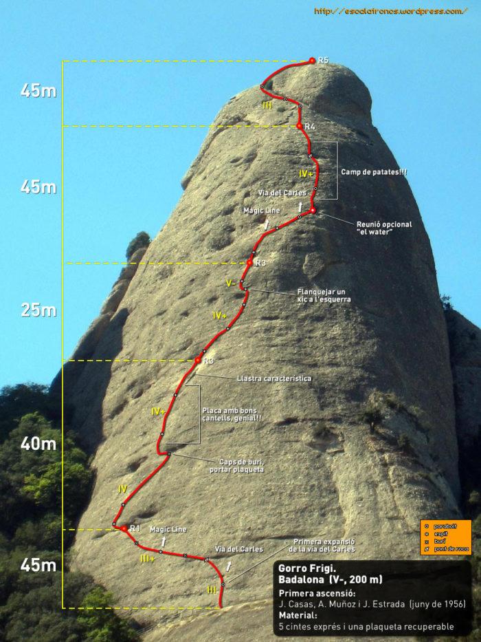 Ressenya de la via Badalona al Gorro Frigi