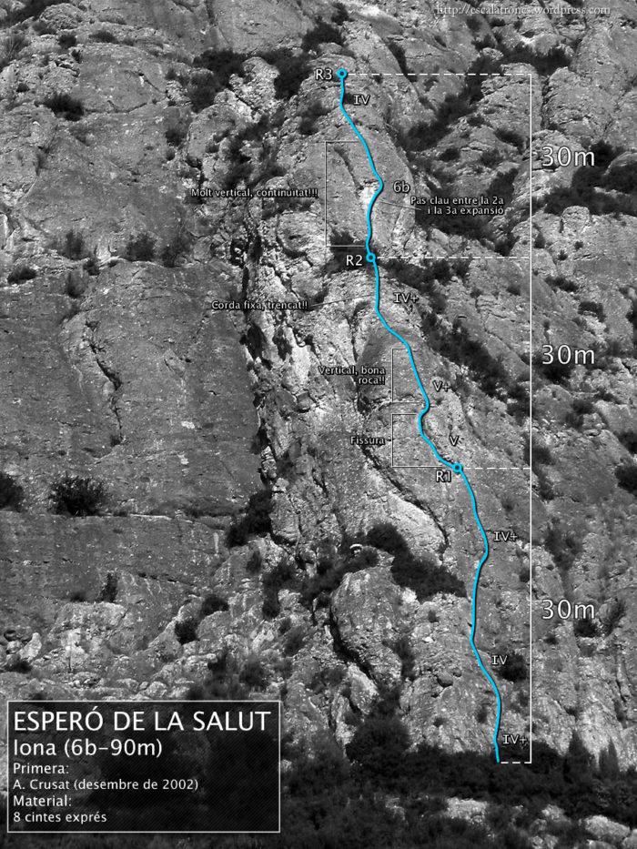 Ressenya de la via Iona a la Codolosa