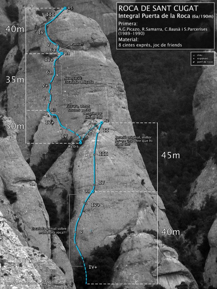 Ressenya de la via Integral Puerta de la Roca a La Plantació