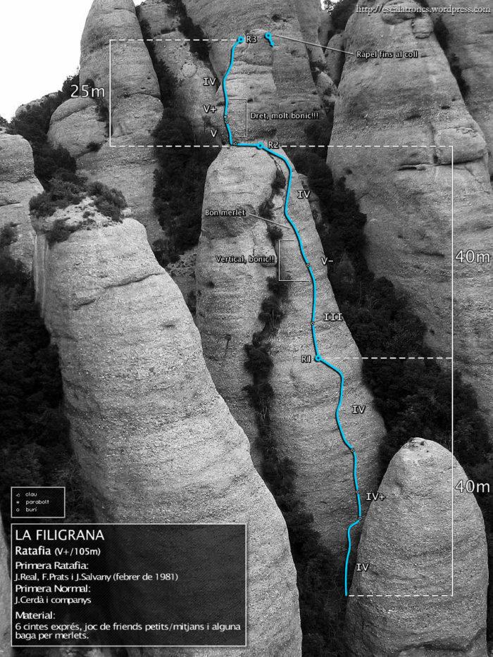 Ressenya de la via Ratafia a La Filigrana