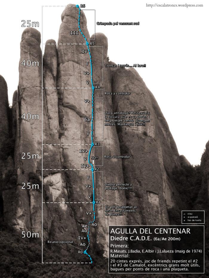 Ressenya de la via CADE a l'Agulla del Centenar (Frares-Montserrat)