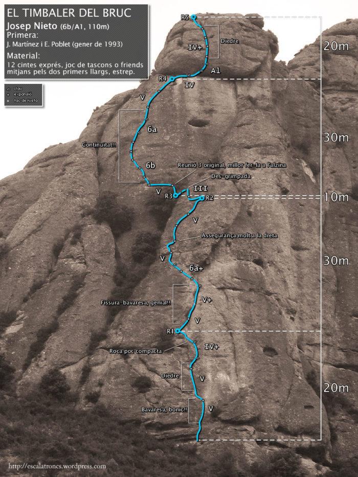 Ressenya de la via Ivan al Timbaler del Bruc