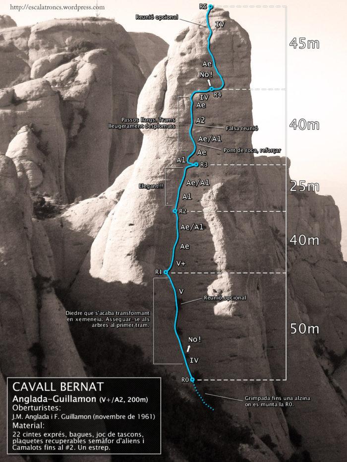 Ressenya de la via Anglada-Guillamon al Cavall Bernat