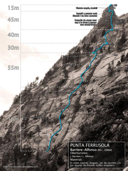 Barriere-Alfonso a la Punta Ferrusola