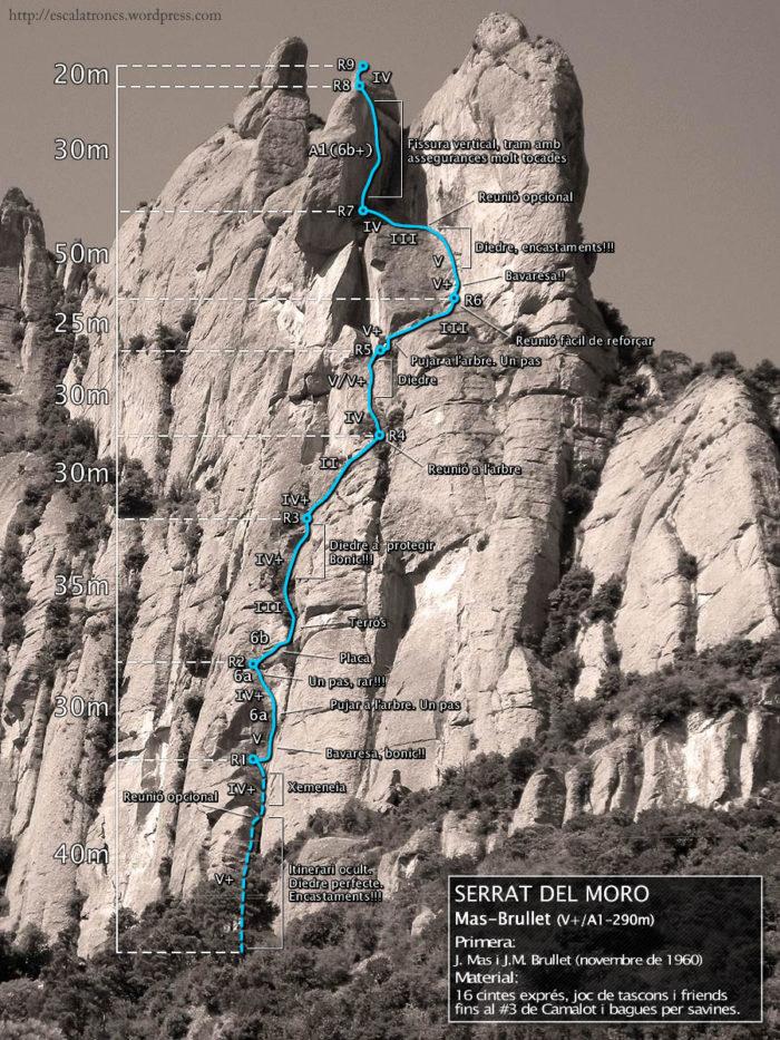 Ressenya de la via Mas-Brullet al Serrat del Moro