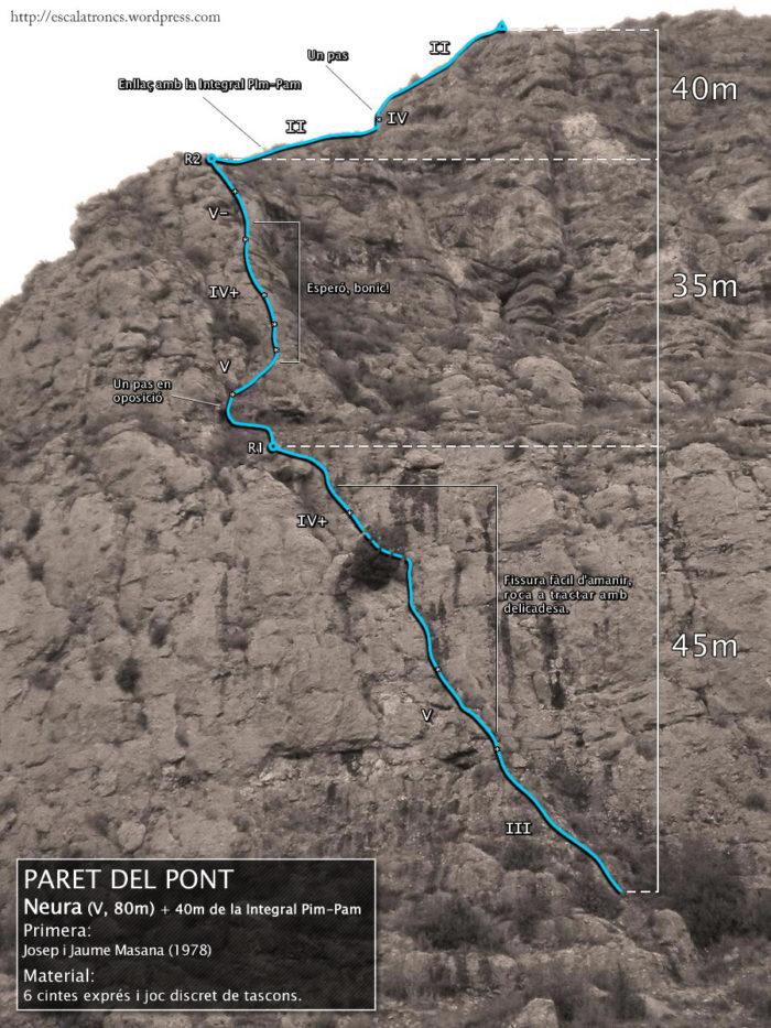 Ressenya de la via Neura - Paret del Pont (Sant Llorenç de Montgai)