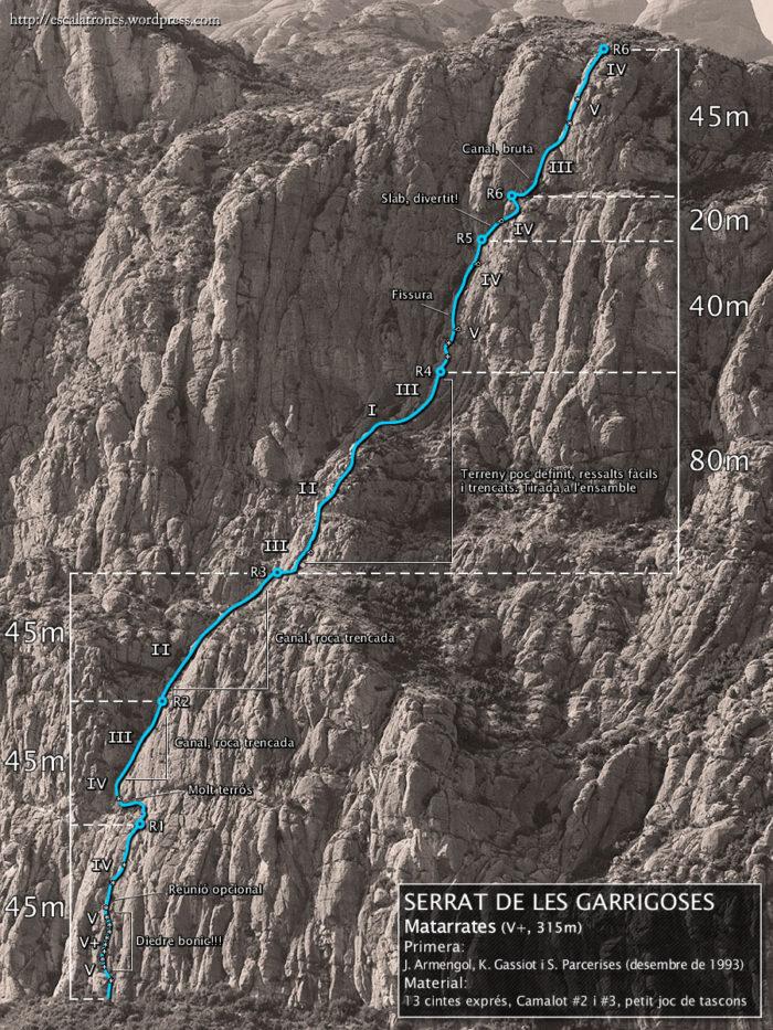 Ressenya de la via Matarrates al Serrat de les Garrigoses