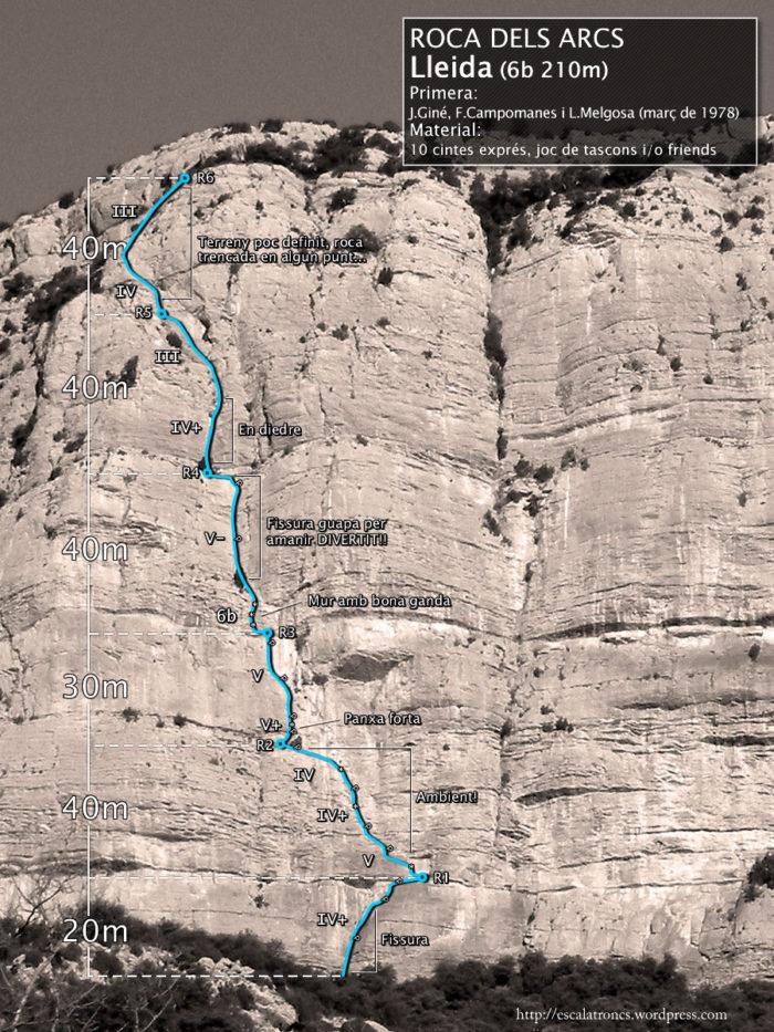 Ressenya de la via Lleida a la Roca dels Arcs (Vilanova de Meià)