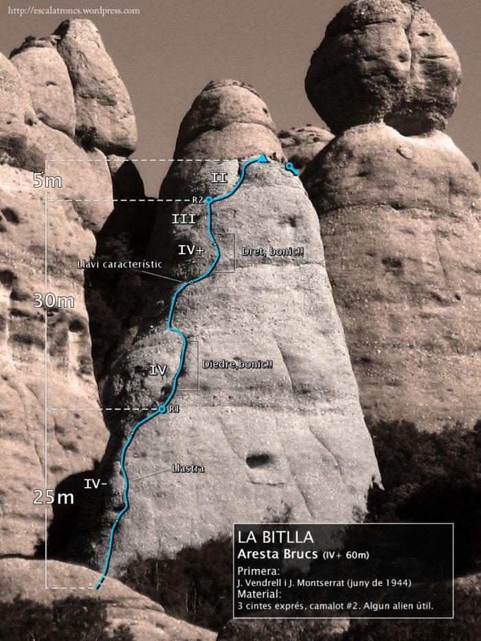 Ressenya de la via Aresta Brucs de la Bitlla (agulles/Montserrat)