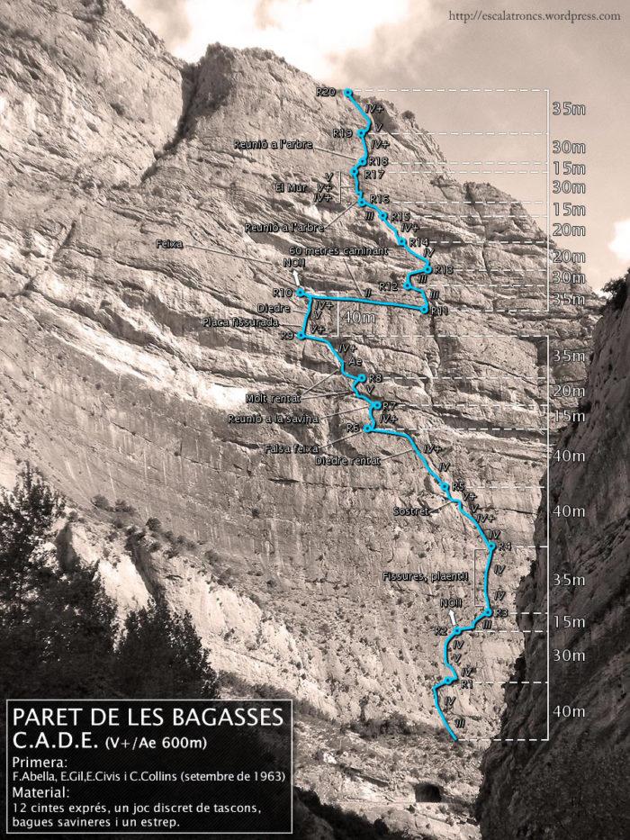 Ressenya de la via CADE a la Paret de les Bagasses (Terradets)