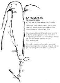 Torras-Nubiola a la Figuereta