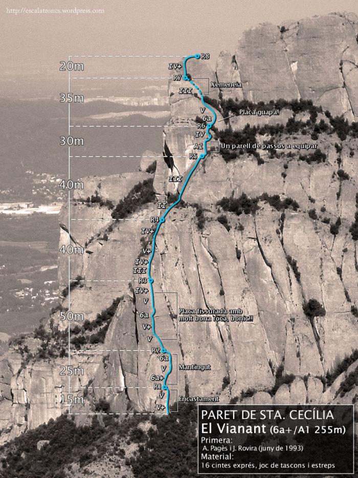 Ressenya de la via el Vianant, a la Paret de Santa Cecília