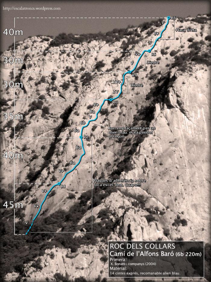 Ressenya de la via Camí de l'Alfons Baró a la Roca dels Collars