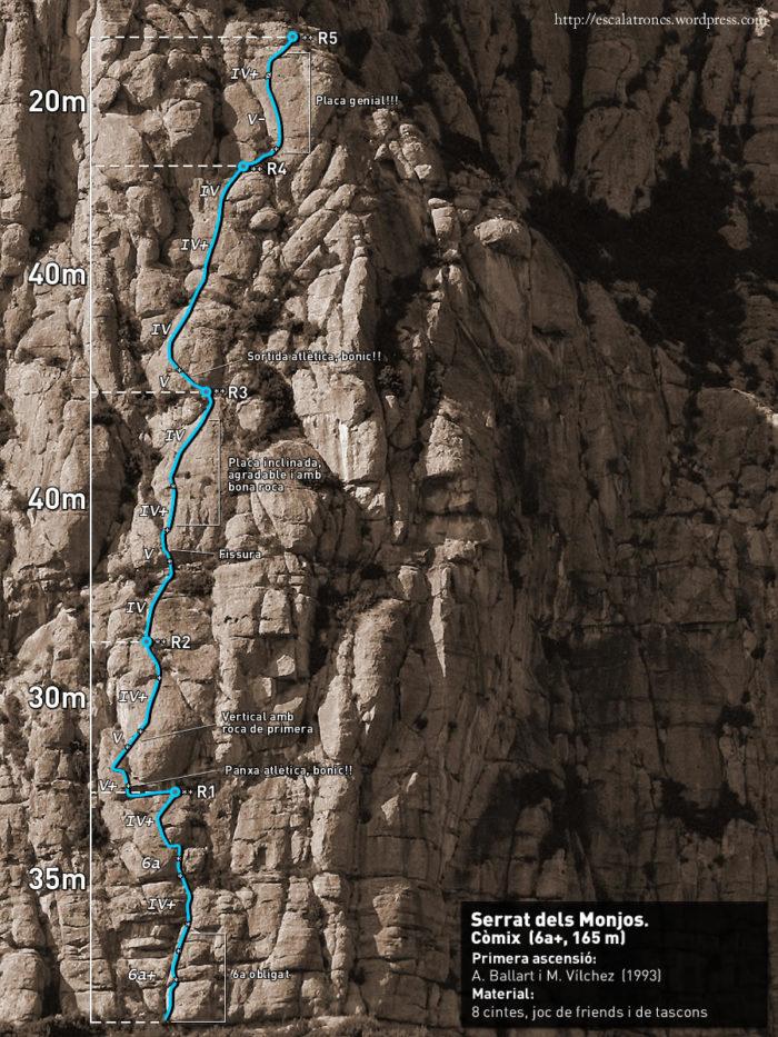 Ressenya de la via Còmix al Serrat dels Monjos