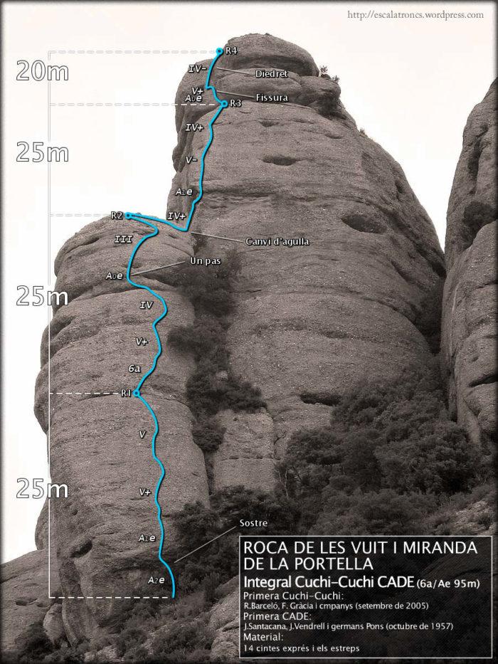 Ressenya de la via Integral Chuchi-Chuchi CADE a la Roca de les Vuit i la Miranda de la Portella