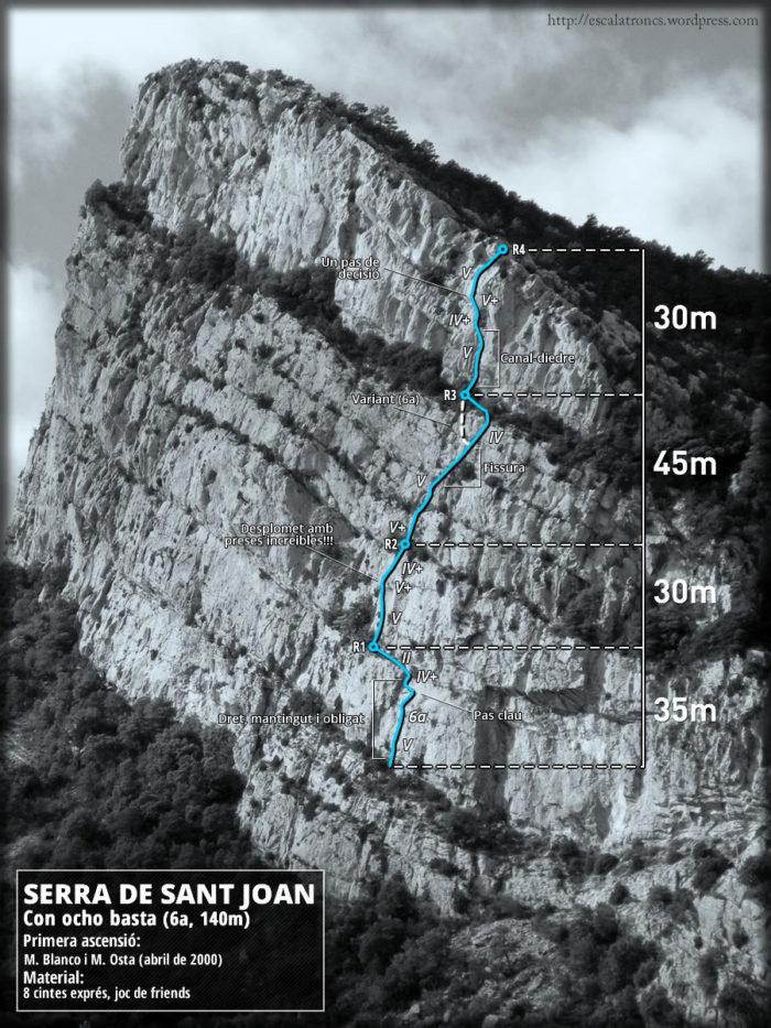 Ressenya de la via Con Ocho Basta a Sant Joan de Montanissell