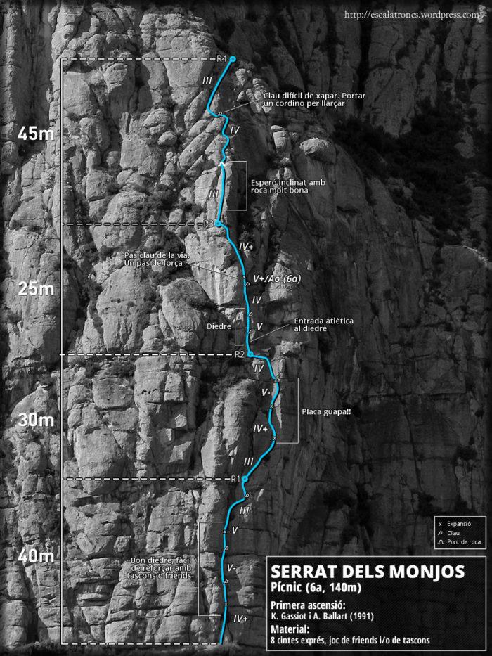 Ressenya de la via Picnic al Serrat dels Monjos