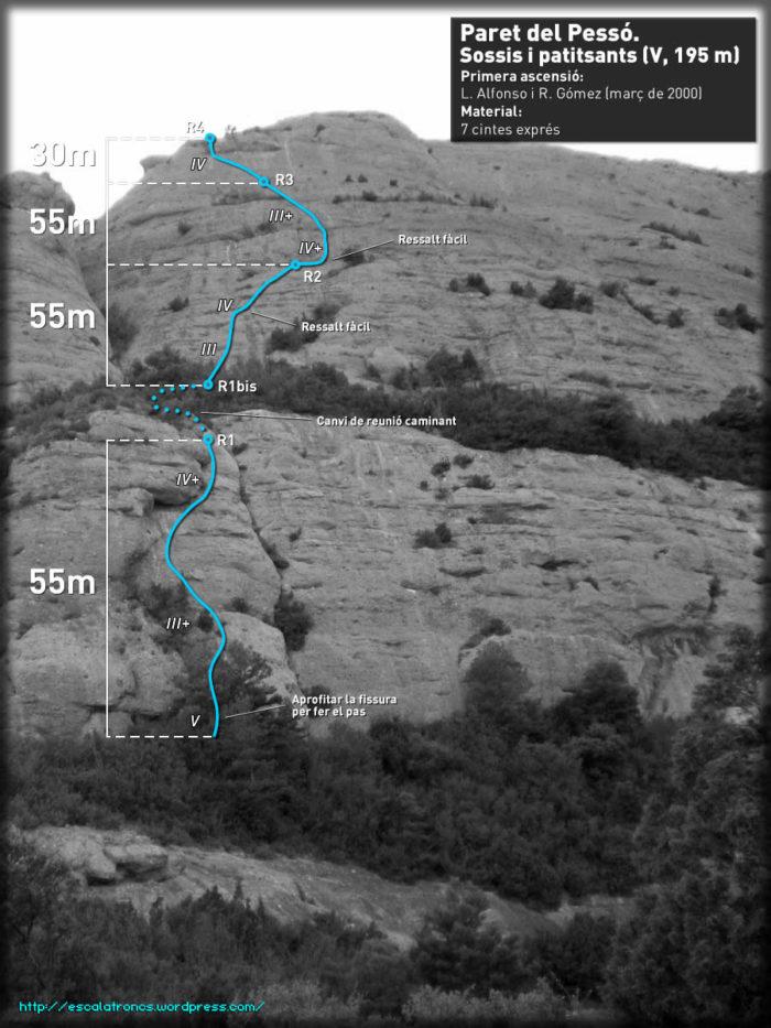 Ressenya de la via Sossis i Patitsants a la Paret del Pessó (Collegats)