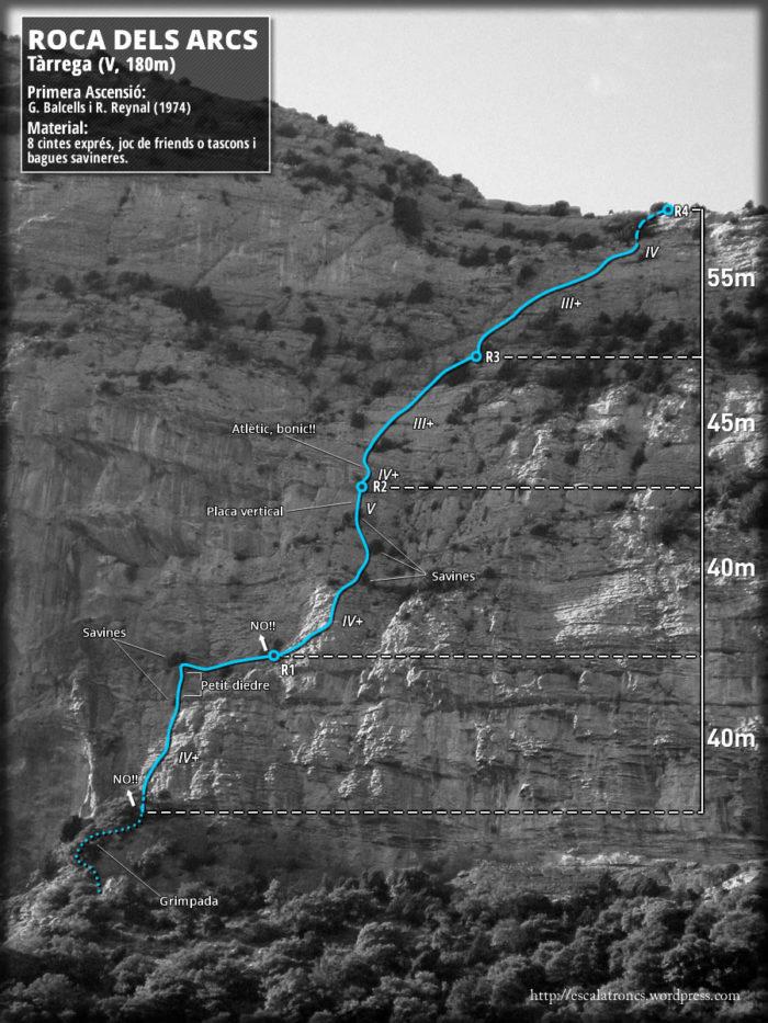 Via Tàrrega a la Roca dels Arcs - Vilanova de Meià