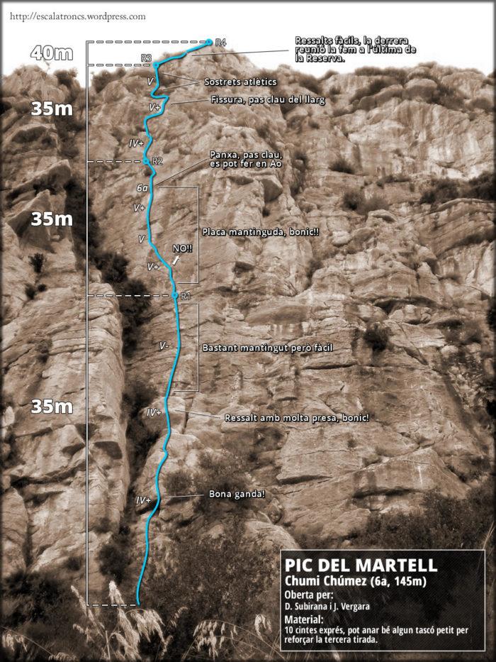 Ressenya de la via Chumy Chumez al Pic del Martell