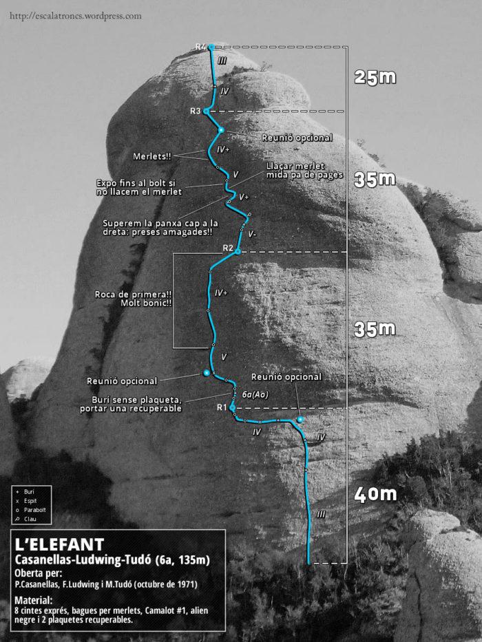 Ressenya de la via Hispamo-Suecia a l'Elefant