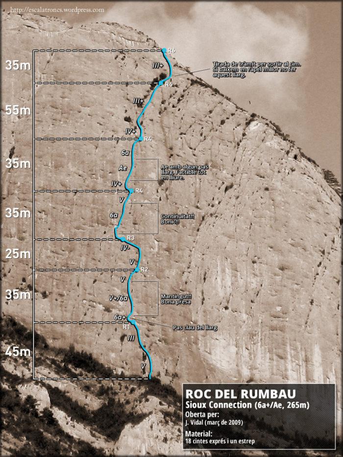Ressenya de la via Sioux Connection a la Roca del Rumbau (Oliana)