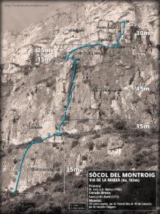 Ressenya de la via de la Marxa al Sòcol del Montroig