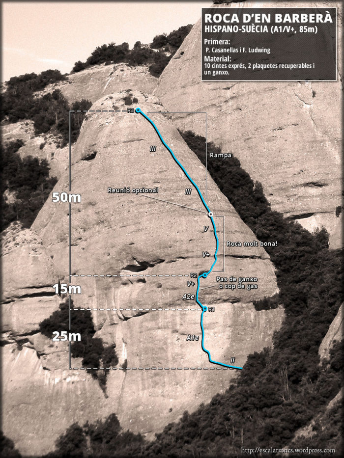 Ressenya de la via Hispano-Suècia a la Roca d'en Barberà