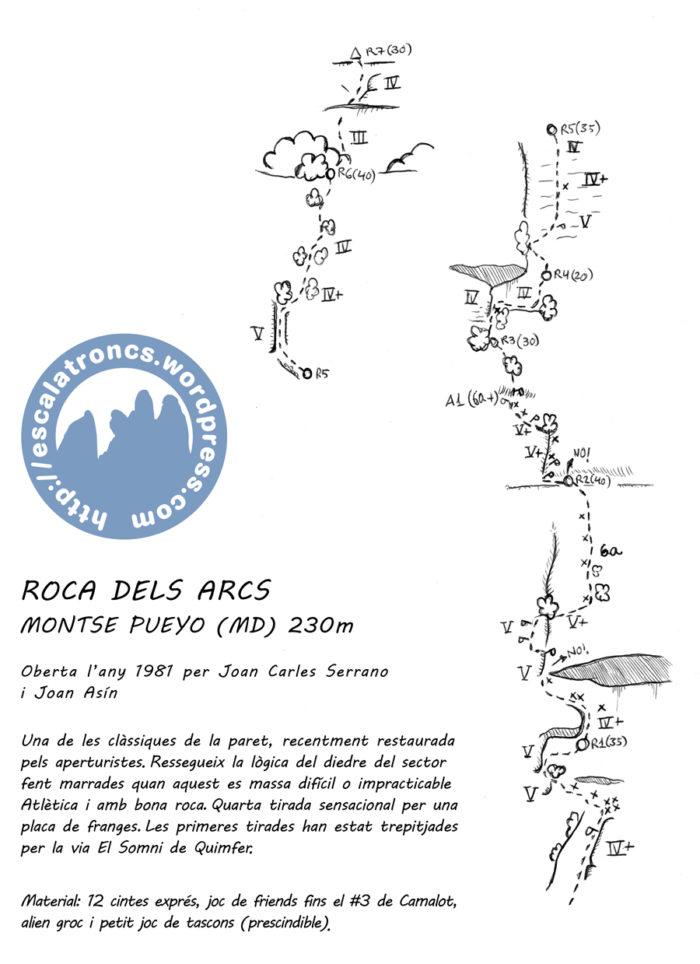 Ressenya de la via Montse Pueyo a la Roca dels Arcs (Vilanova de Meià)