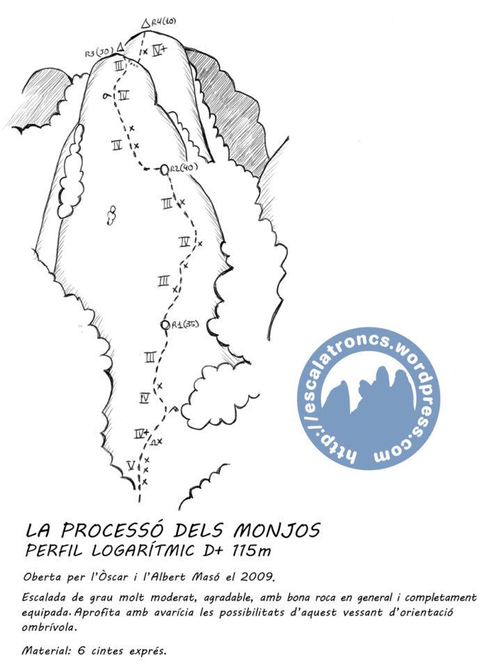 Ressenya de la via Perfil Logarítmic a la Plantació (Montserrat)